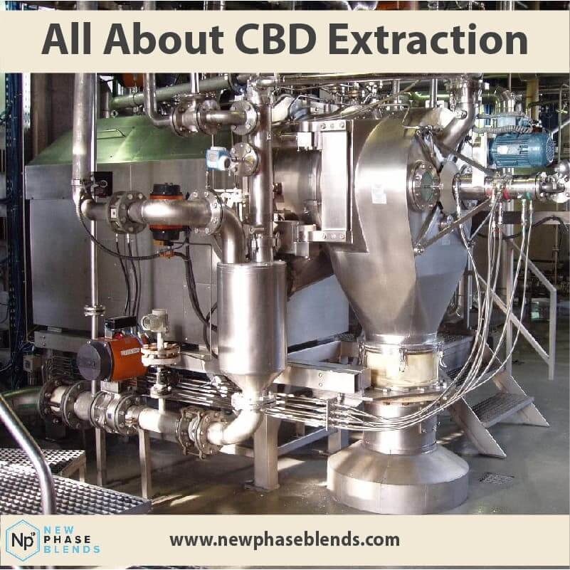 The Art Of Cbd Extraction And How It Works!