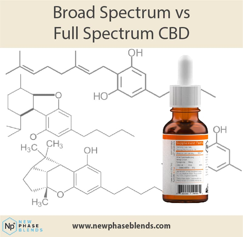 Broad vs full spectrum CBD