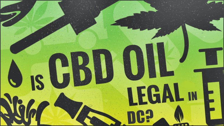 Where To Buy CBD Oil in DC?