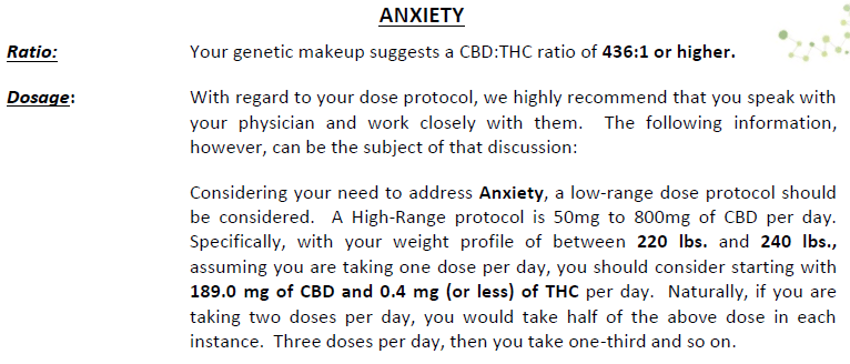 CBD for anxiety dose