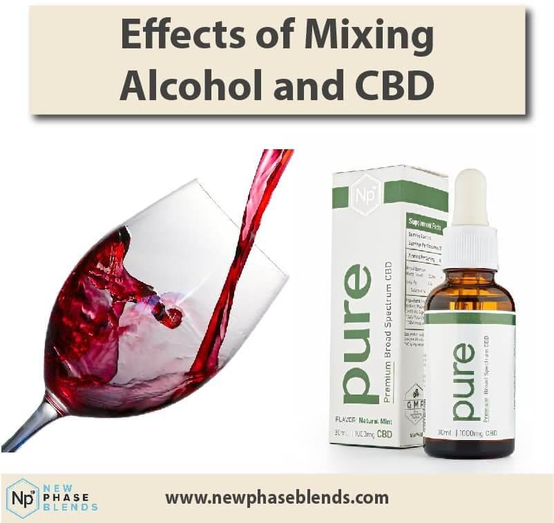 Alcohol And Cbd Thumbnail