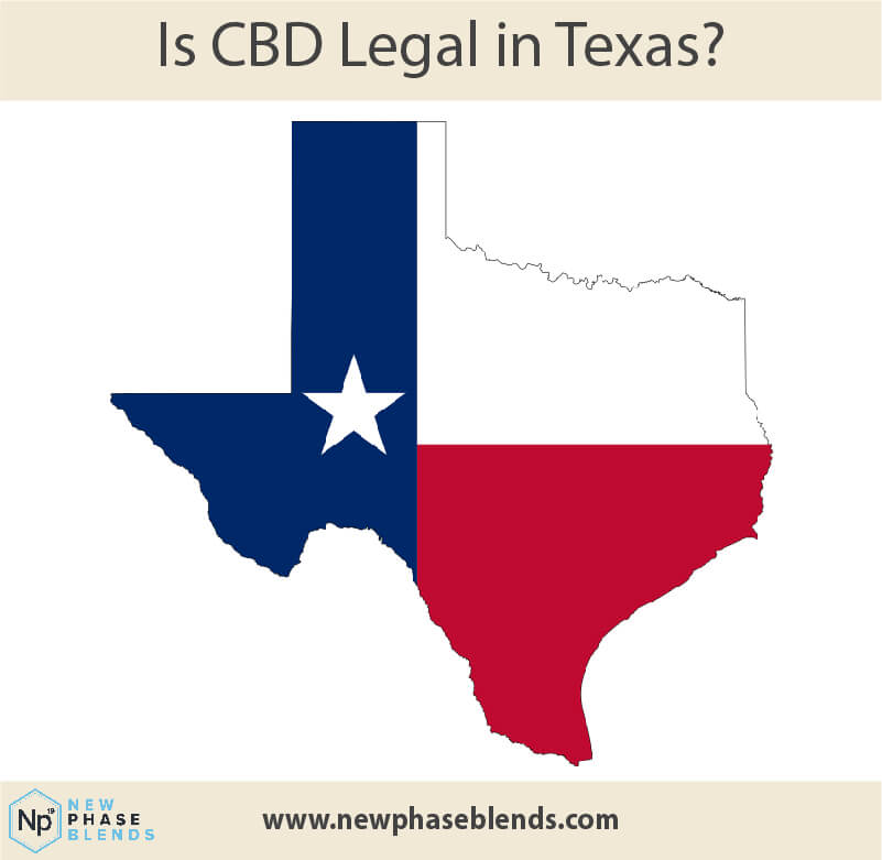 Is CBD Legal in Texas Main Image