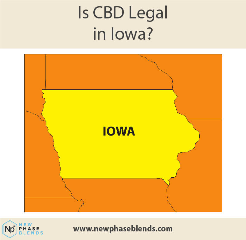 Is CBD legal in Iowa featured