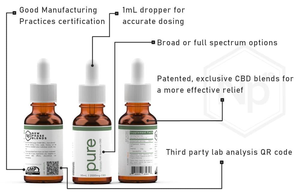 benefits of 1000mg cbd oil