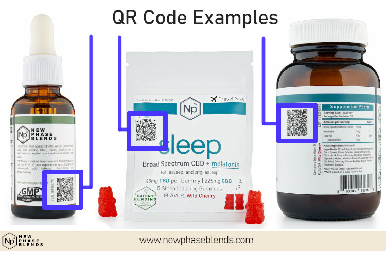 Cbd Gummies Qr Code Examples