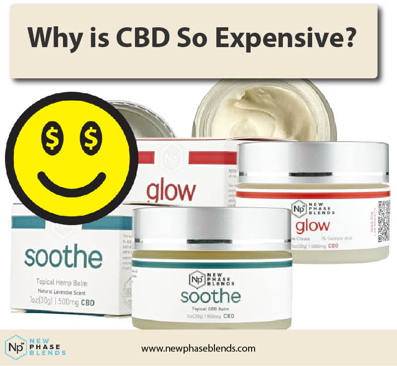 Why Is Cbd So Expensive Thumbnail