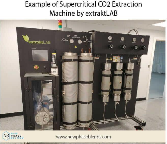 Carbon Dioxide Method Machine